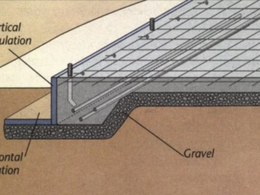 Concrete Contractor Information On Concrete Shed Pads